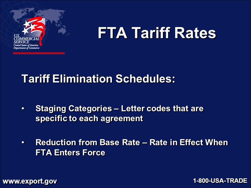 FTA Tariff Rates Tariff Elimination Schedules: