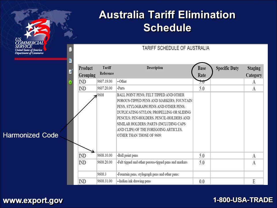 Australia Tariff Elimination Schedule