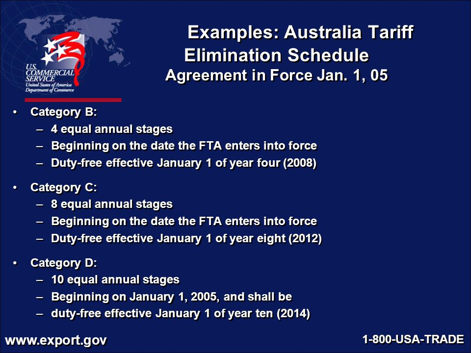 Examples: Australia Tariff Elimination Schedule Agreement in Force Jan