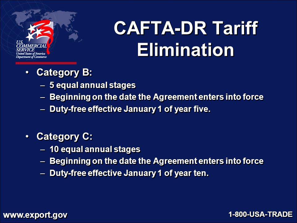 CAFTA-DR Tariff Elimination