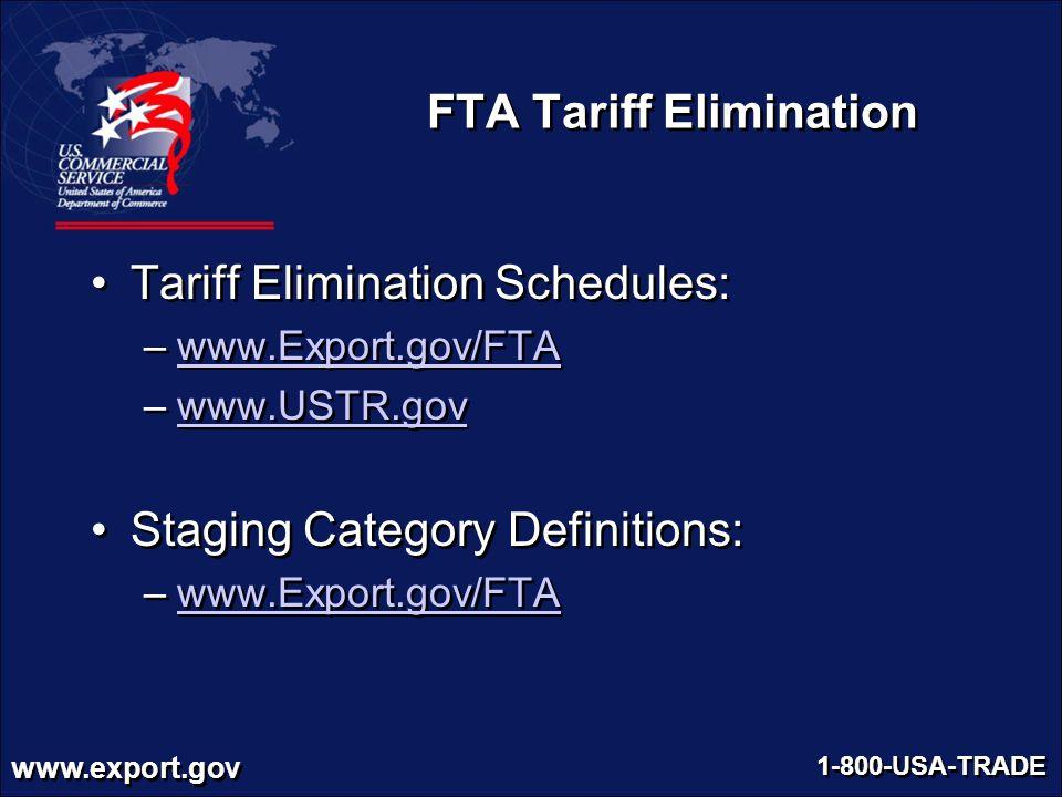 FTA Tariff Elimination