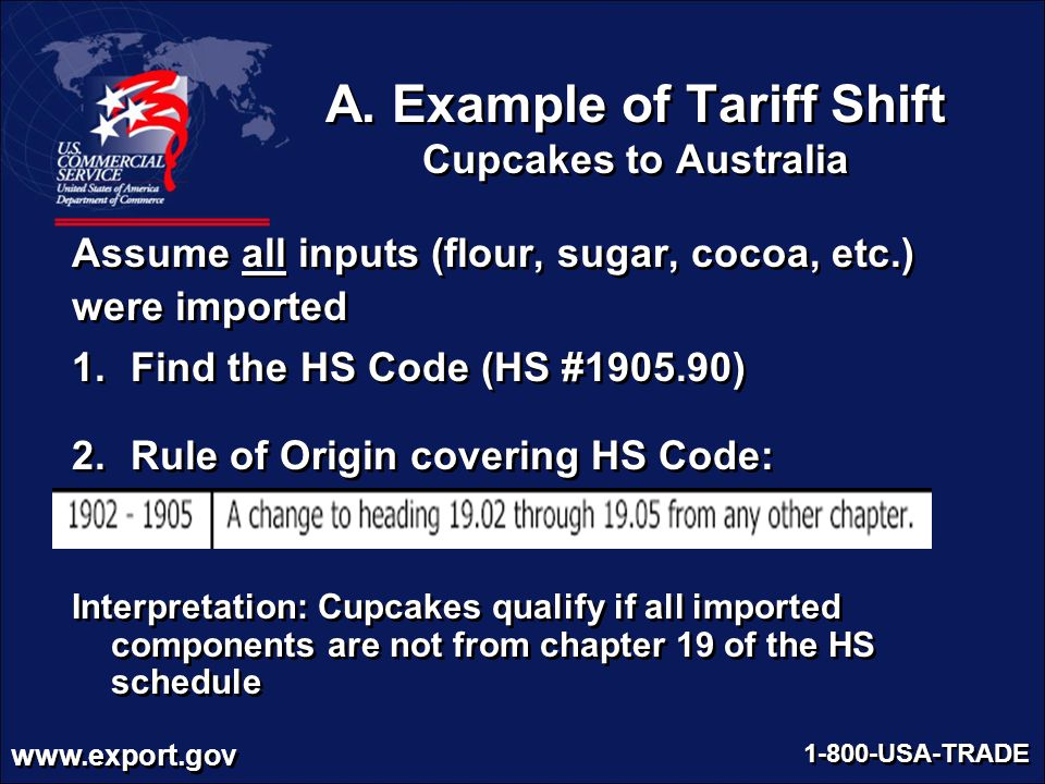 A. Example of Tariff Shift Cupcakes to Australia
