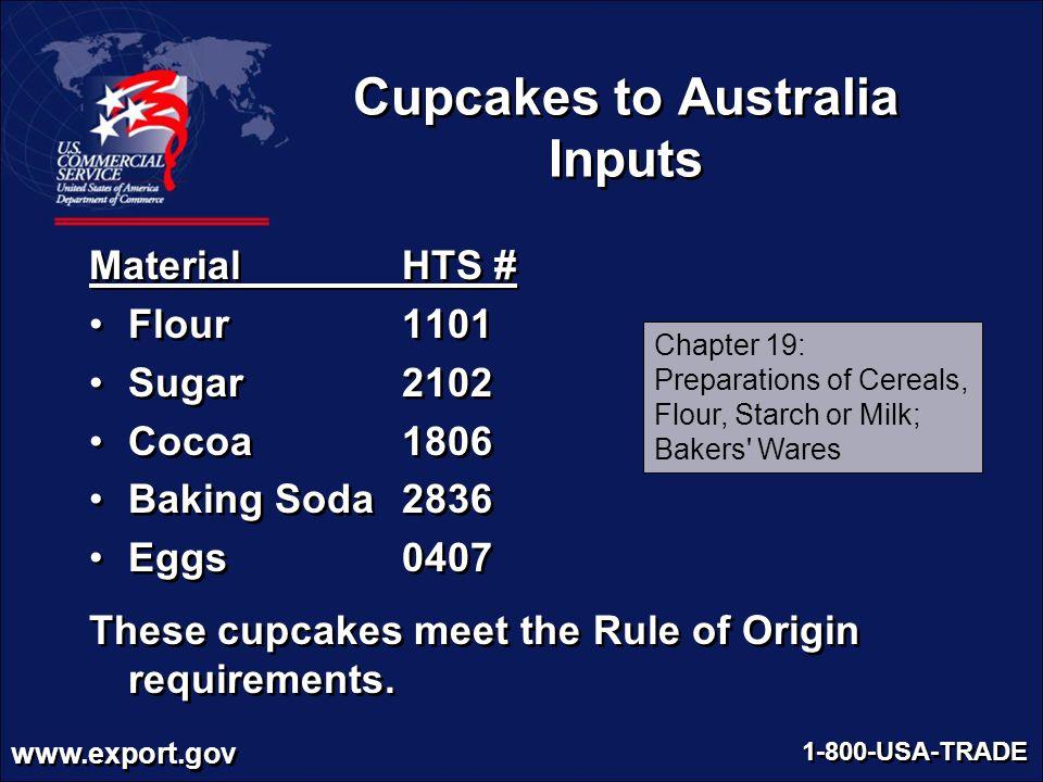 Cupcakes to Australia Inputs
