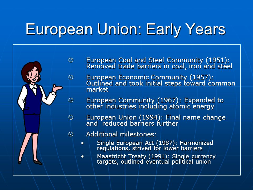 European Union: Early Years