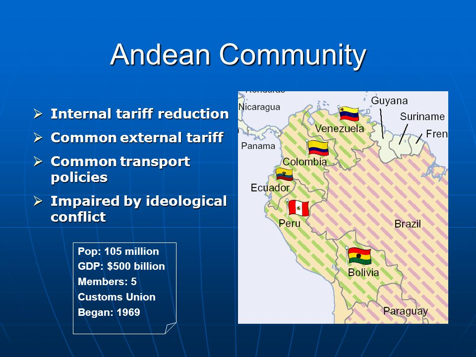 Andean Community Internal tariff reduction Common external tariff