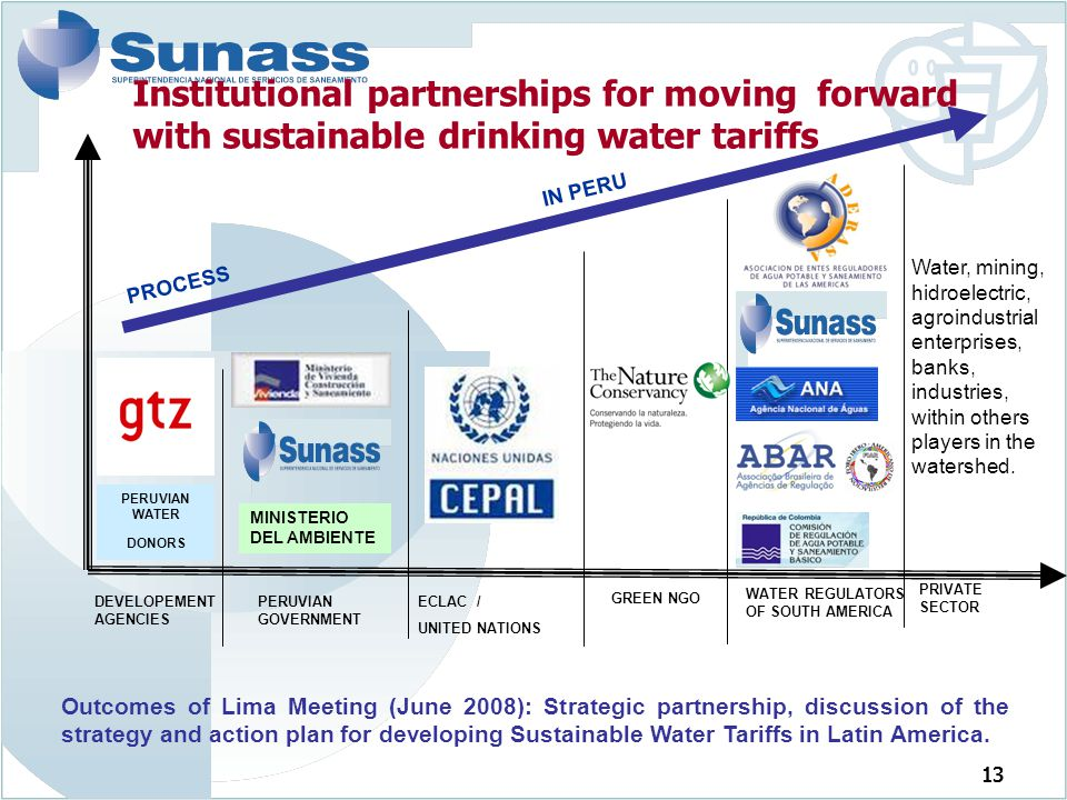 Institutional partnerships for moving forward with sustainable drinking water tariffs
