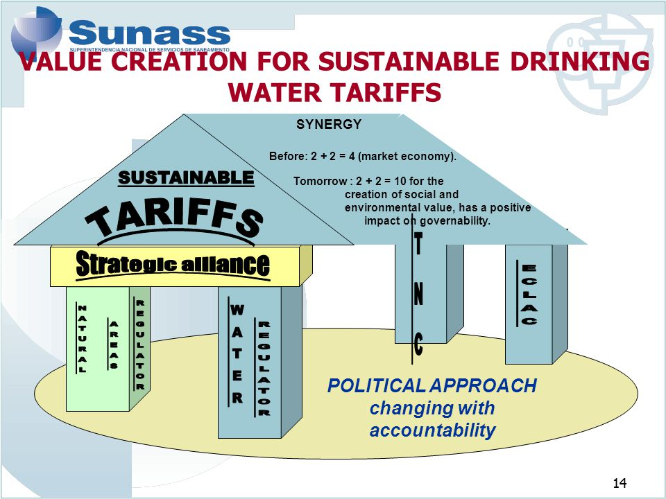 VALUE CREATION FOR SUSTAINABLE DRINKING WATER TARIFFS