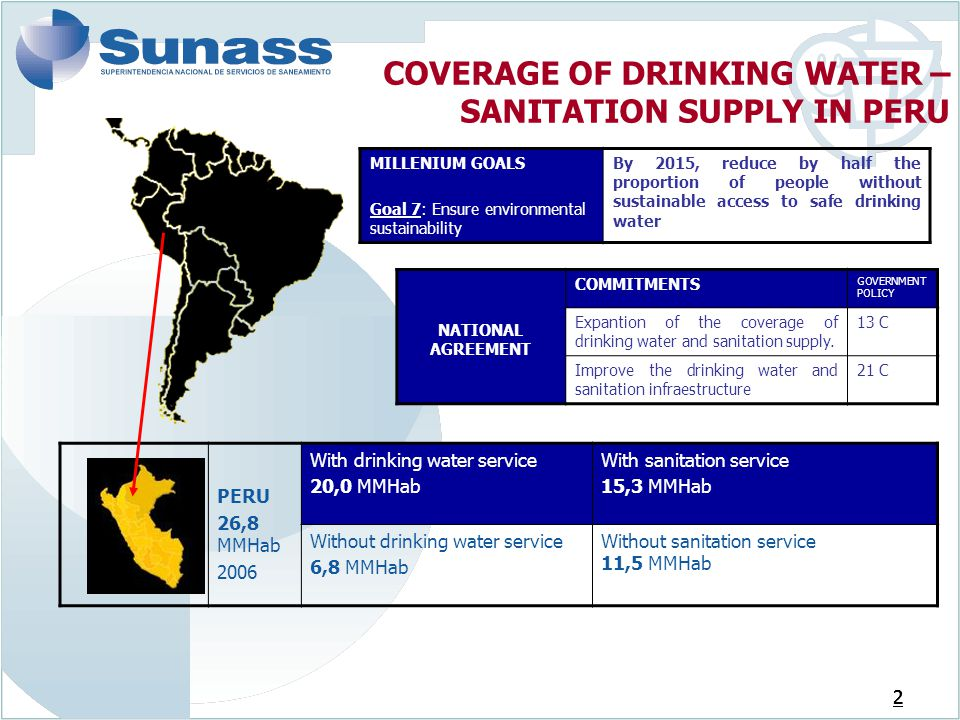 COVERAGE OF DRINKING WATER – SANITATION SUPPLY IN PERU