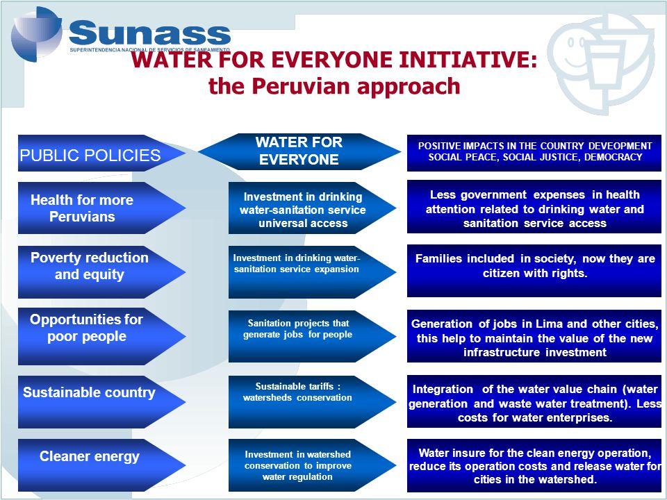 WATER FOR EVERYONE INITIATIVE: the Peruvian approach
