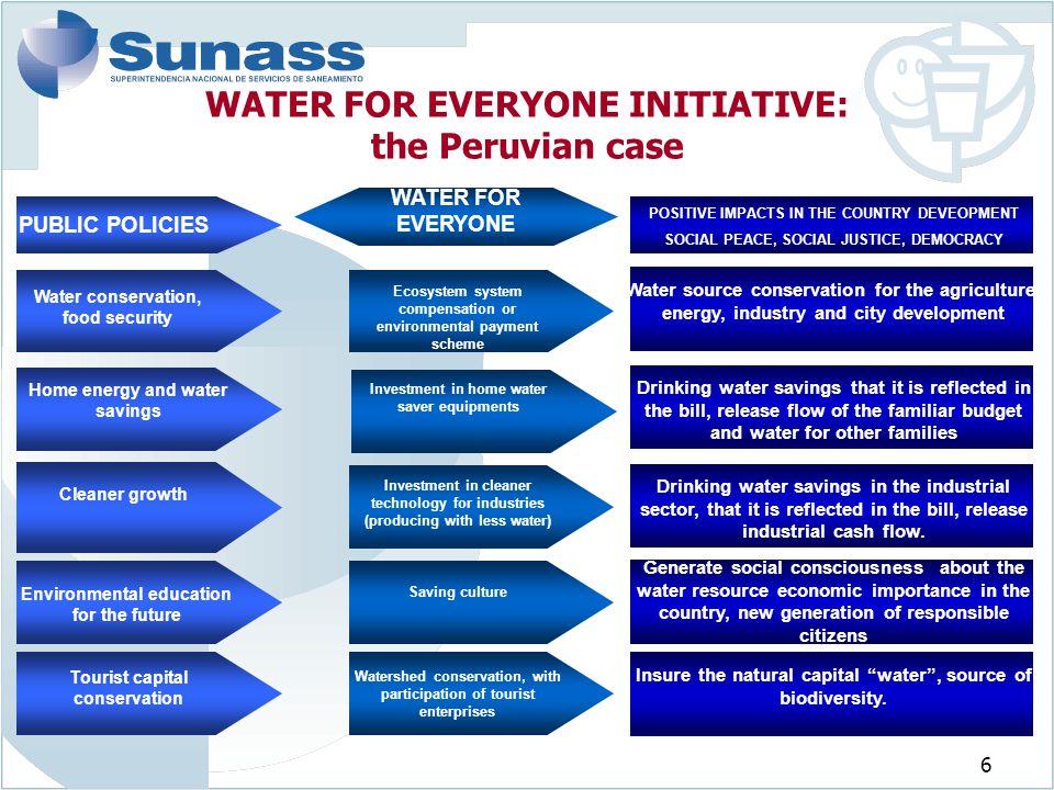 WATER FOR EVERYONE INITIATIVE: the Peruvian case