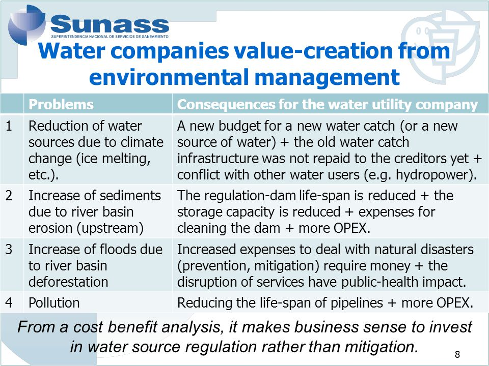 Water companies value-creation from environmental management