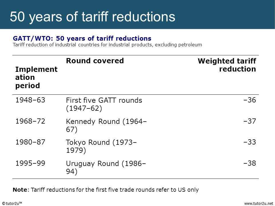 50 years of tariff reductions
