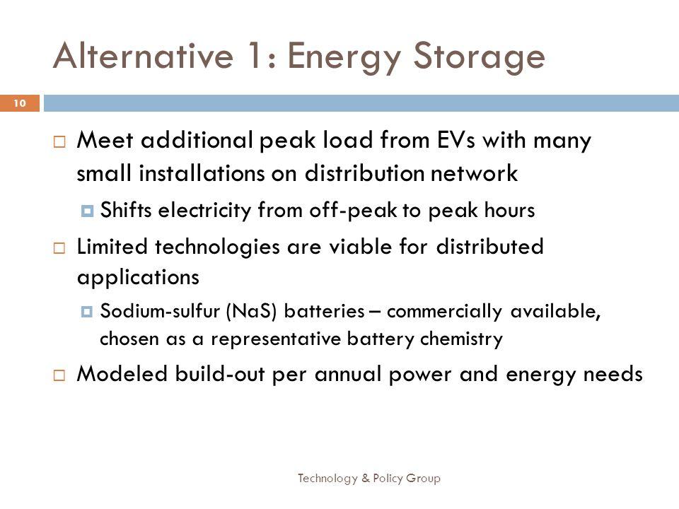 Alternative 1: Energy Storage