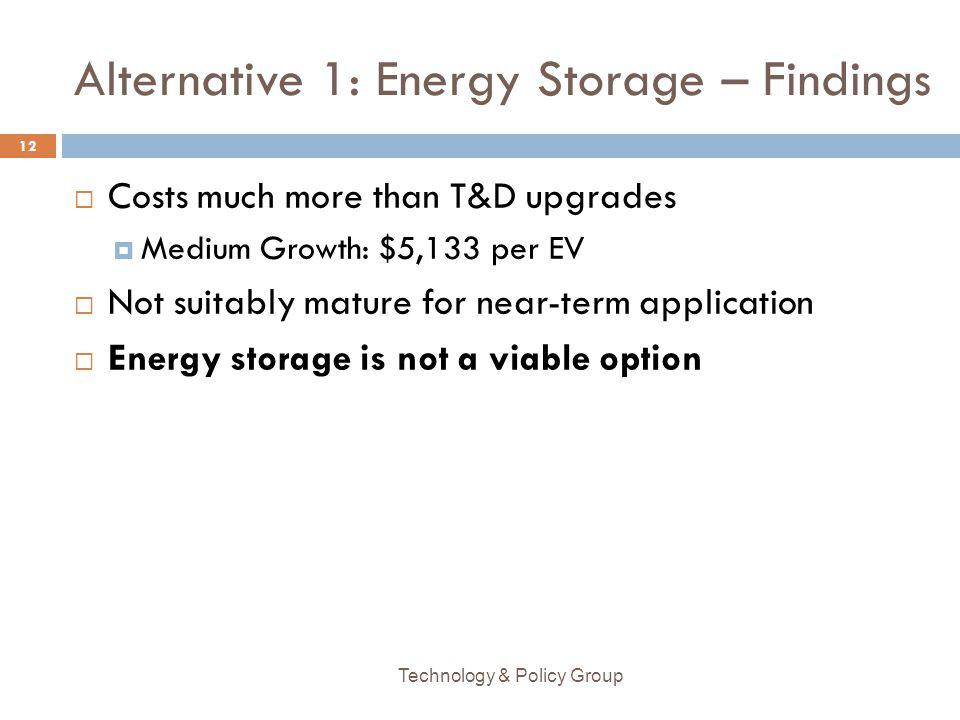 Alternative 1: Energy Storage – Findings