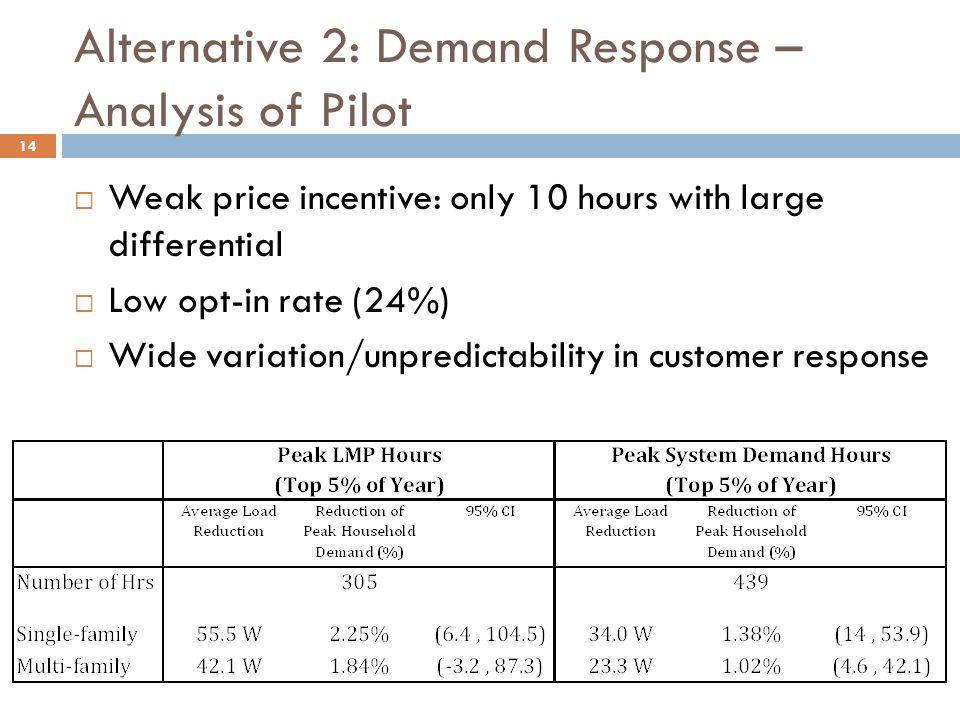 Alternative 2: Demand Response – Analysis of Pilot
