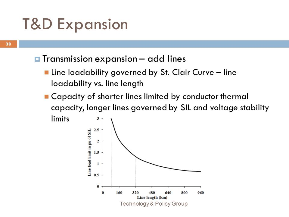 T&D Expansion Transmission expansion – add lines