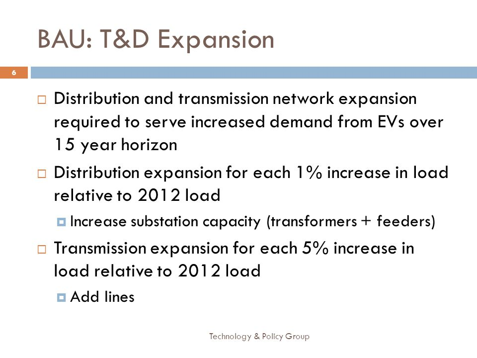 BAU: T&D Expansion Distribution and transmission network expansion required to serve increased demand from EVs over 15 year horizon.