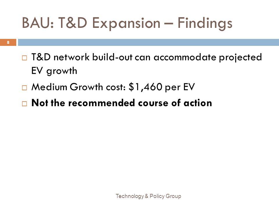 BAU: T&D Expansion – Findings