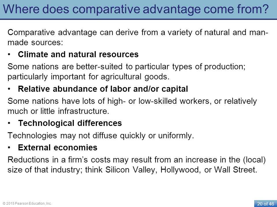 Where does comparative advantage come from