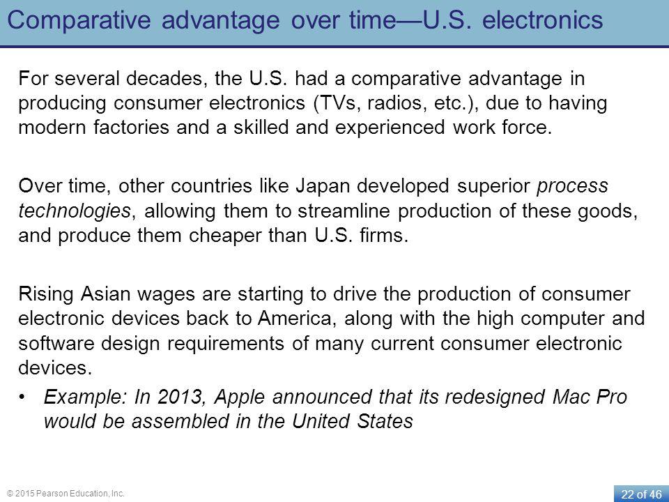 Comparative advantage over time—U.S. electronics