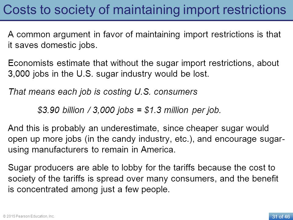 Costs to society of maintaining import restrictions