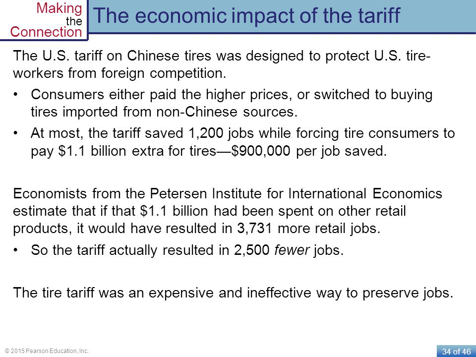 The economic impact of the tariff