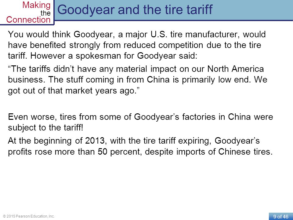 Goodyear and the tire tariff