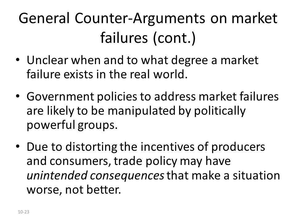 General Counter-Arguments on market failures (cont.)