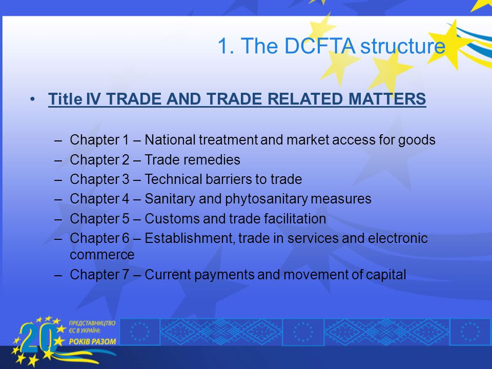 1. The DCFTA structure Title IV TRADE AND TRADE RELATED MATTERS