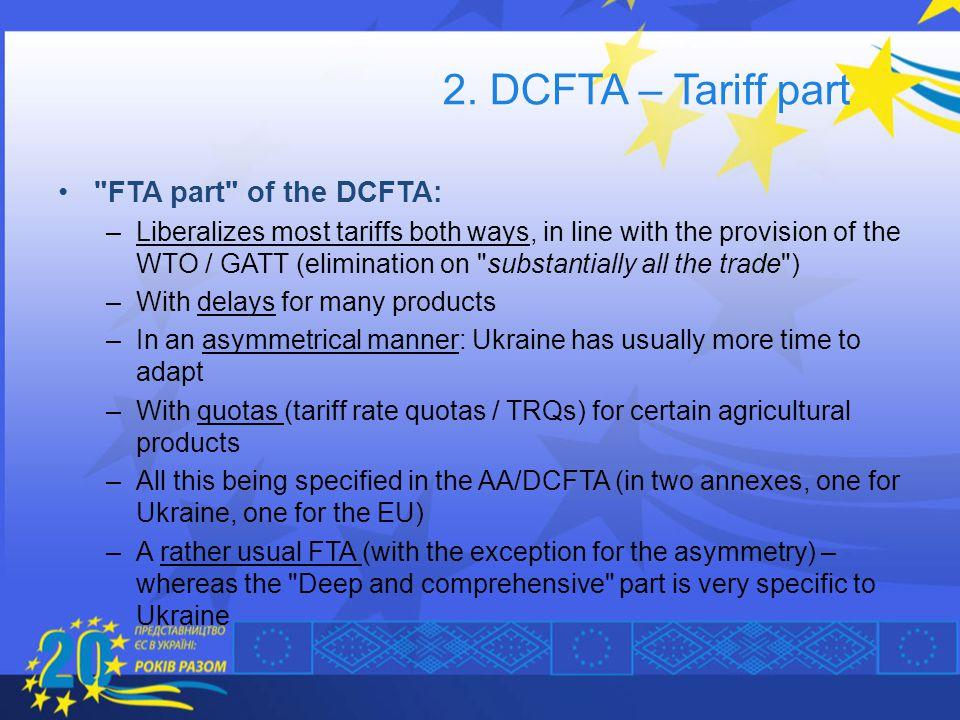2. DCFTA – Tariff part FTA part of the DCFTA: