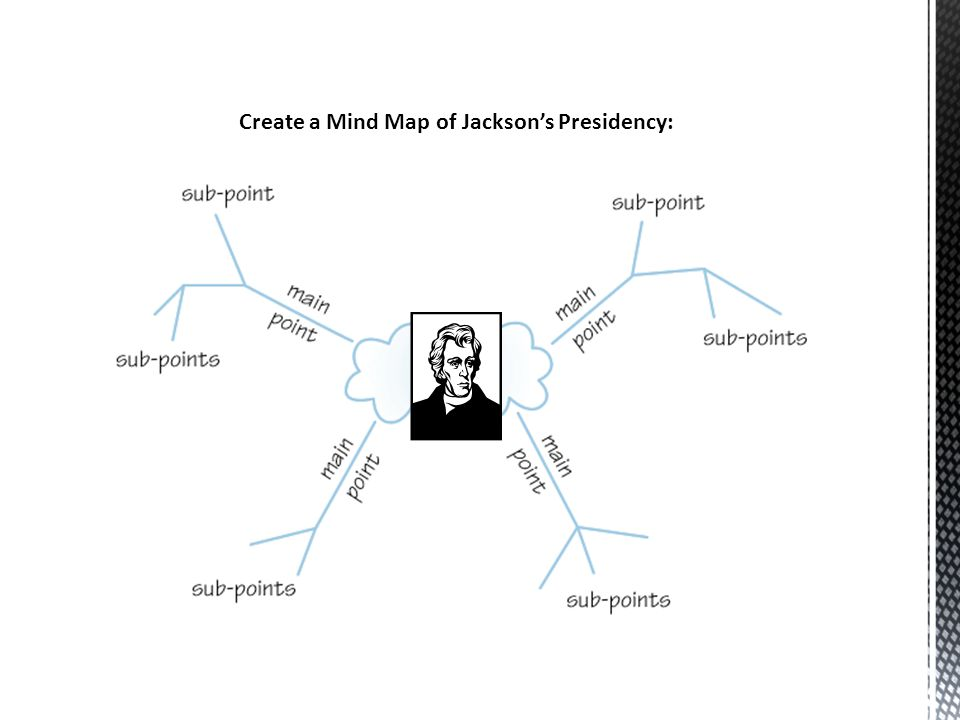 Create a Mind Map of Jackson's Presidency:
