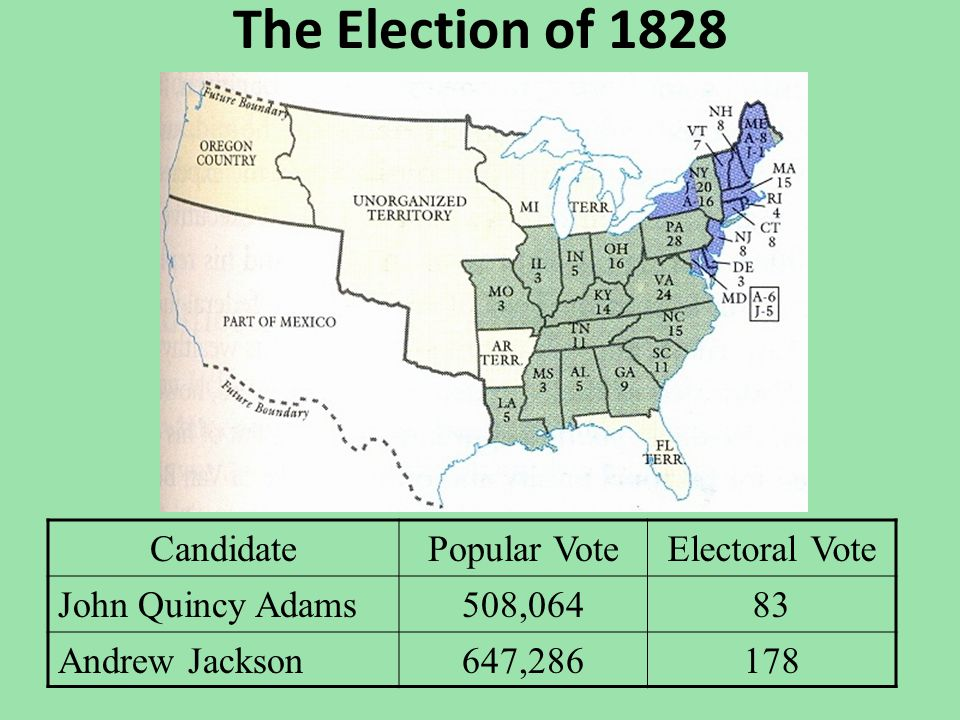 The Election of 1828 Candidate Popular Vote Electoral Vote
