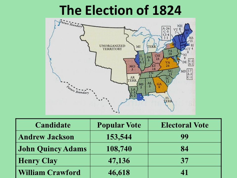 The Election of 1824 Candidate Popular Vote Electoral Vote