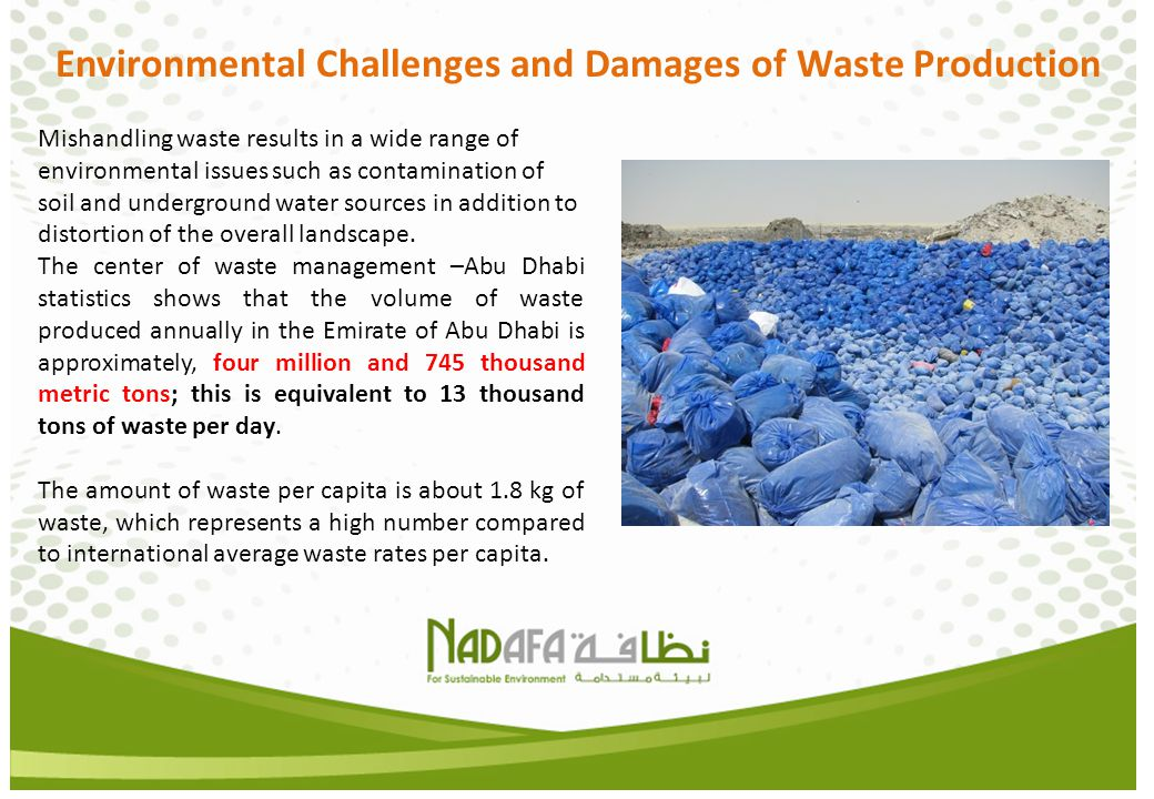 Environmental Challenges and Damages of Waste Production