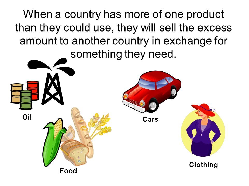 When a country has more of one product than they could use, they will sell the excess amount to another country in exchange for something they need.