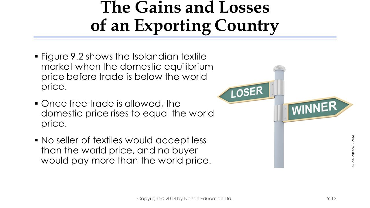 The Gains and Losses of an Exporting Country