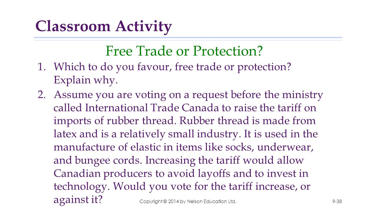 Classroom Activity Free Trade or Protection