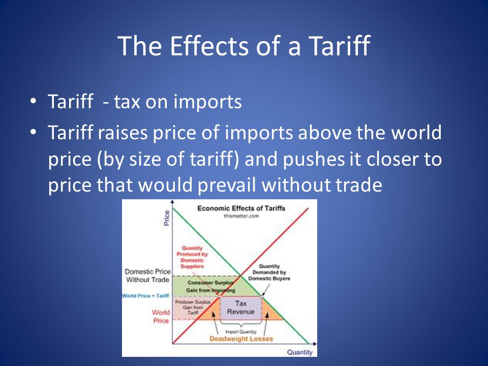 The Effects of a Tariff Tariff - tax on imports