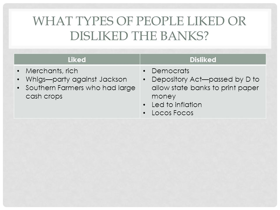 What types of people liked or disliked the banks