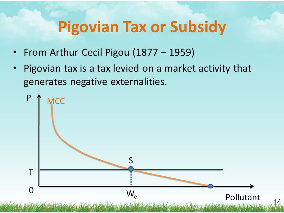 Pigovian Tax or Subsidy
