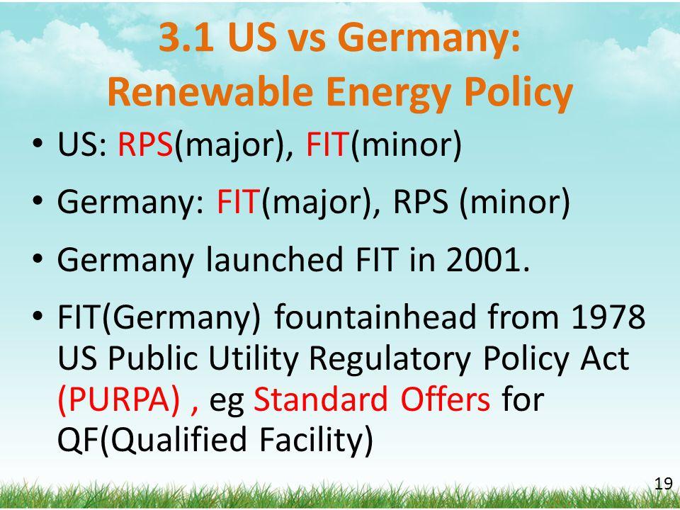 3.1 US vs Germany: Renewable Energy Policy