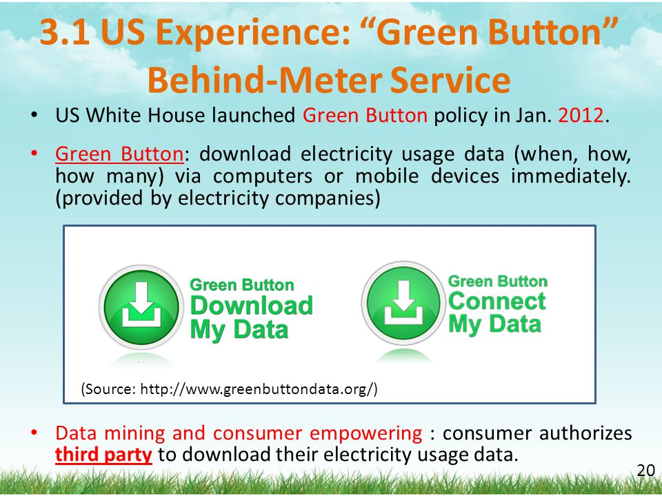 3.1 US Experience: Green Button Behind-Meter Service