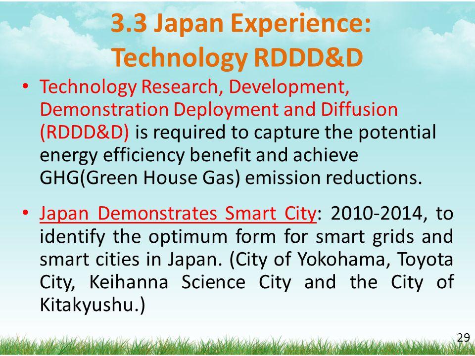 3.3 Japan Experience: Technology RDDD&D