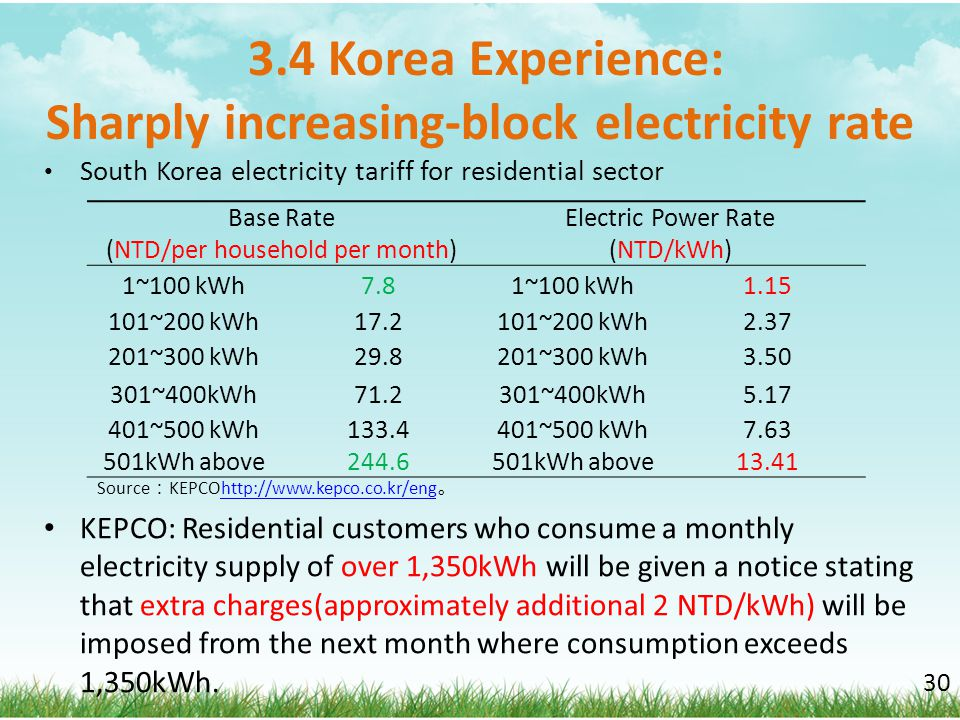 3.4 Korea Experience: Sharply increasing-block electricity rate