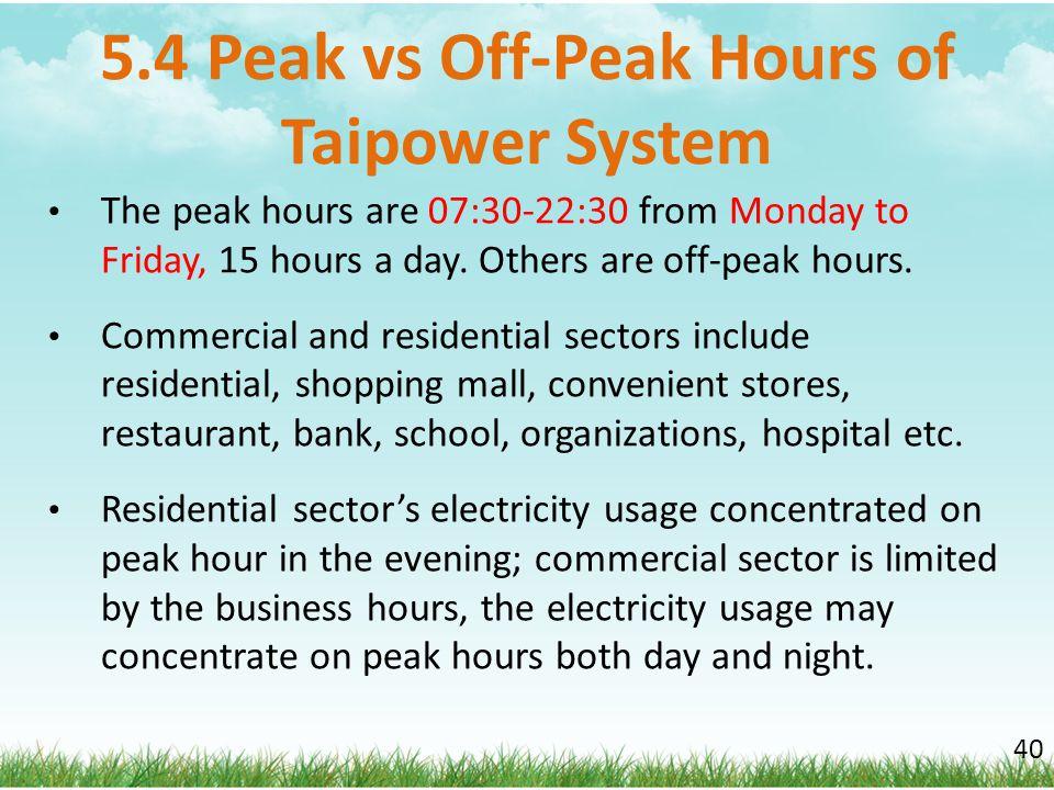 5.4 Peak vs Off-Peak Hours of Taipower System