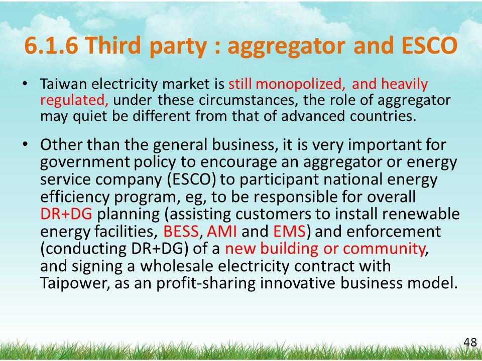 6.1.6 Third party : aggregator and ESCO