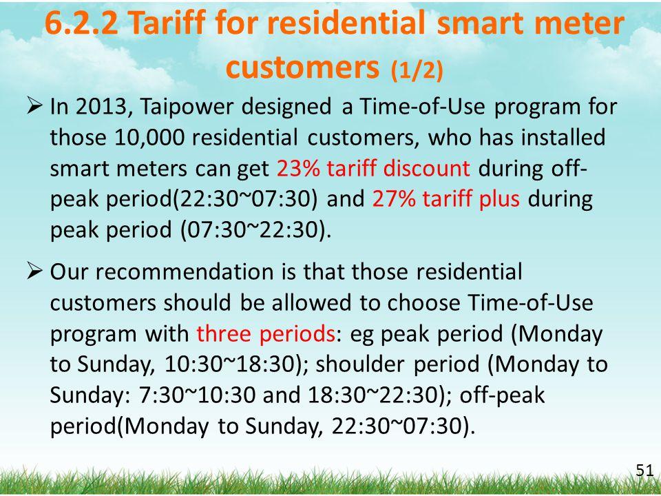 6.2.2 Tariff for residential smart meter customers (1/2)