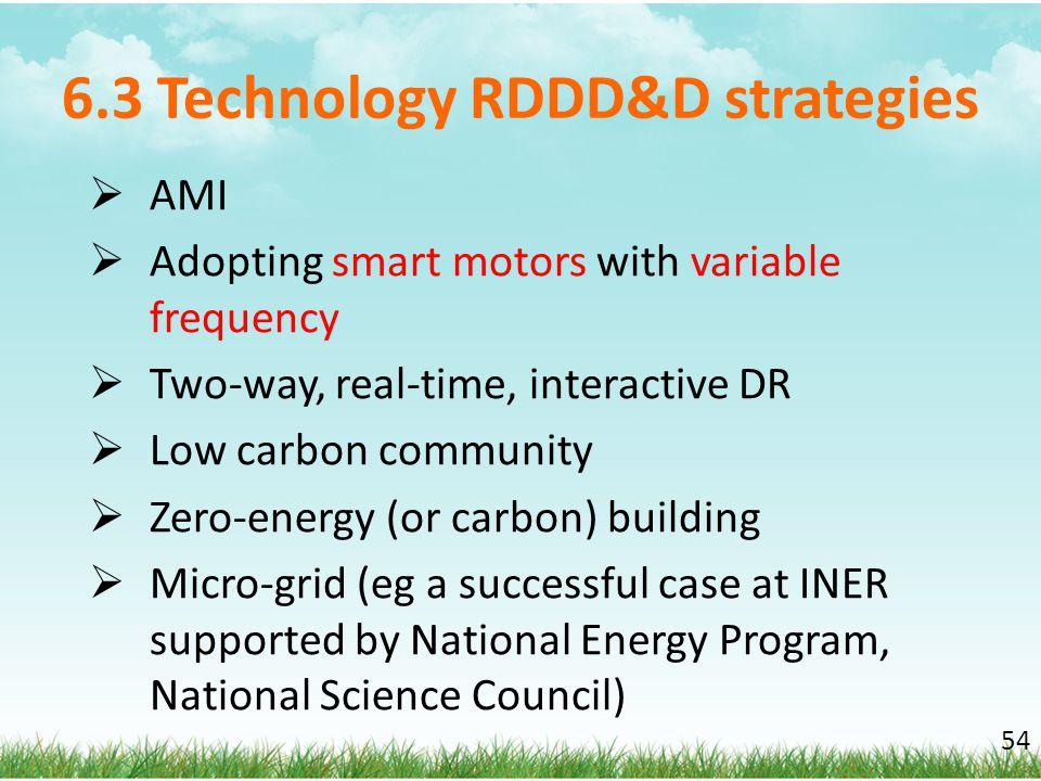 6.3 Technology RDDD&D strategies
