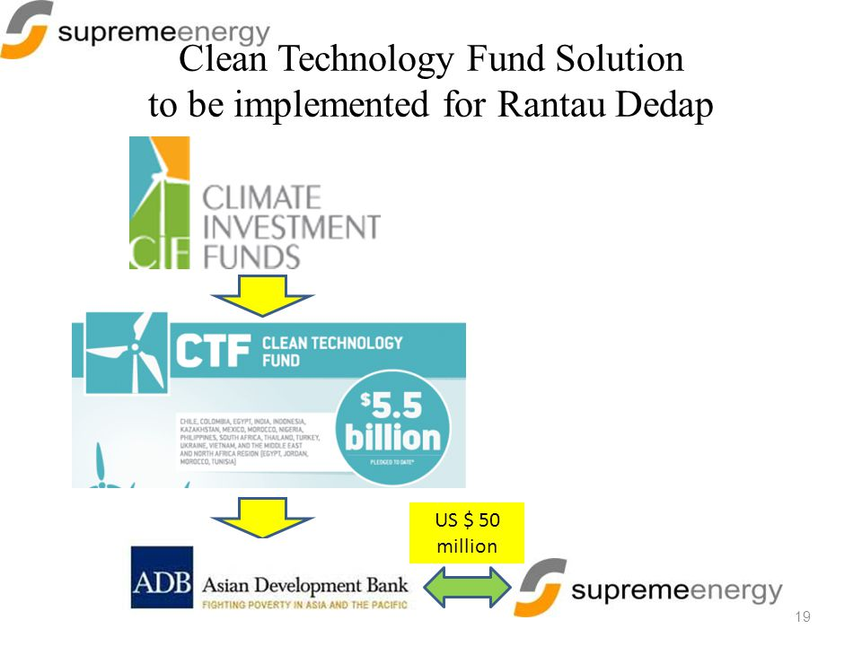 Clean Technology Fund Solution to be implemented for Rantau Dedap