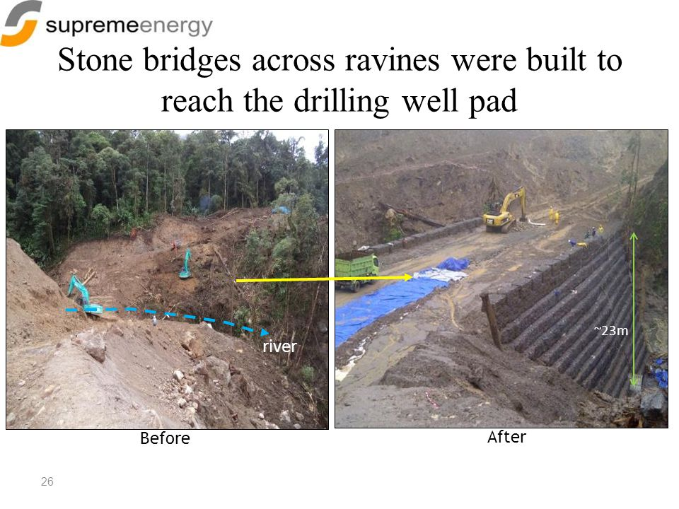 Stone bridges across ravines were built to reach the drilling well pad